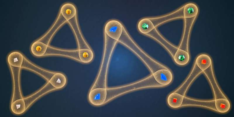 Precise measurements find a crack in universal physics