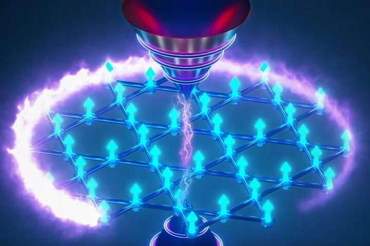 Princeton scientists discover a topological magnet that exhibits exotic quantum effects