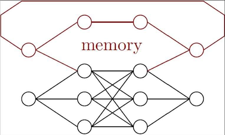 Quantum autoencoders to denoise quantum measurements