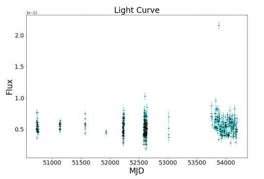 Quasi-periodic oscillation detected in the galaxy NGC 4945