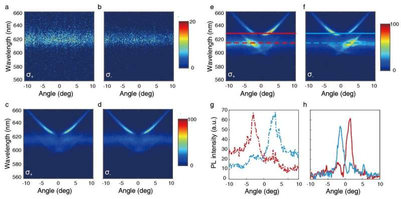Routing valley exciton emission of a WS2 monolayer via in-plane inversion-symmetry broken PhC slabs