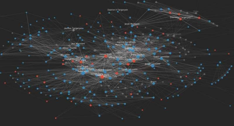 """Secrets behind """"Game of Thrones"""" unveiled by data science and network theory"""