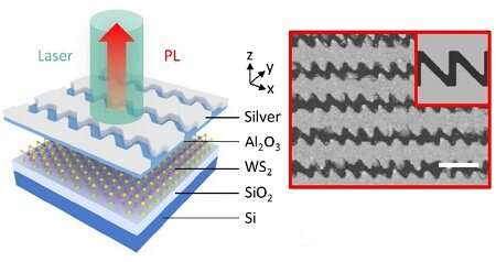 Silver sawtooth creates valley-coherent light for nanophotonics