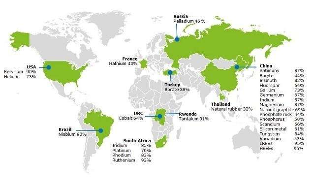 Sustainable supply of minerals and metals key to a low-carbon energy future