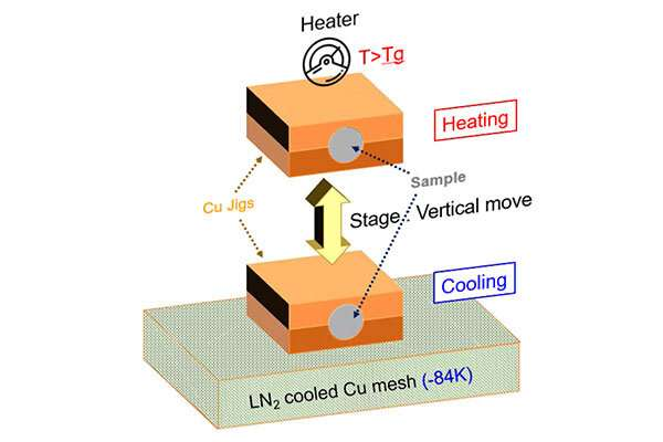 Tailored hardening of ZrCuAl bulk metallic glass induced by 2D gradient rejuvenation