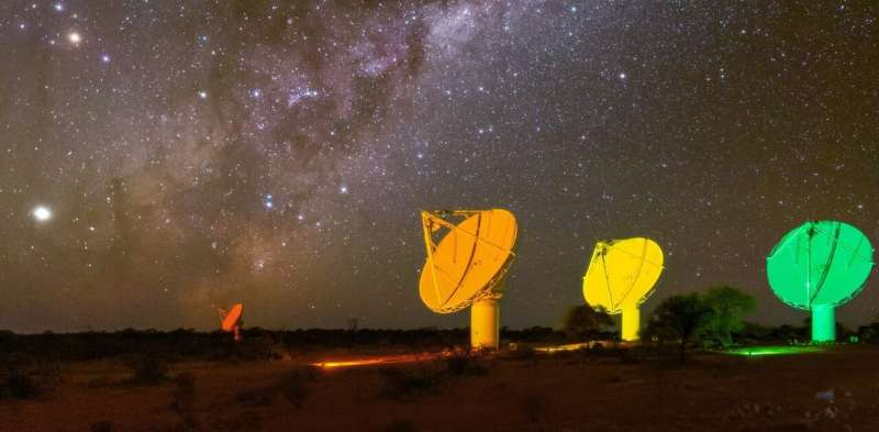 Technology, international bonds, and inspiration: why astronomy matters in times of crisis