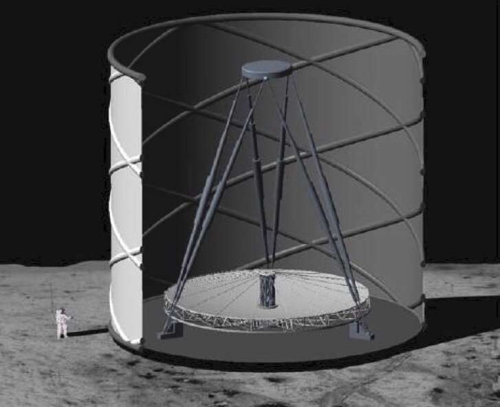 Texas astronomers revive idea for 'Ultimately Large Telescope' on the moon
