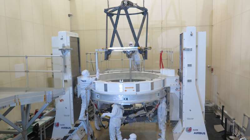The Euclid space telescope is coming together