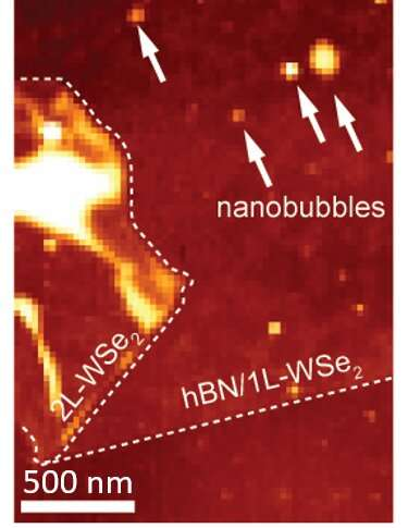 Tiny bubbles make a quantum leap