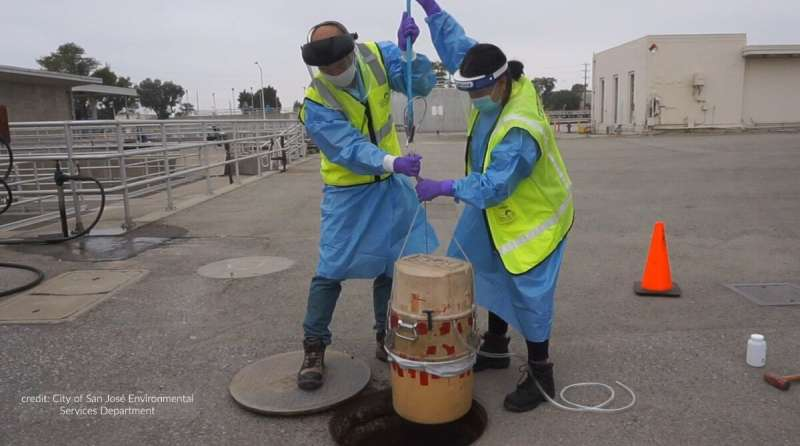 Wastewater testing for COVID-19