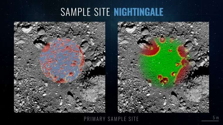 Why scooping an asteroid sample is harder than it looks