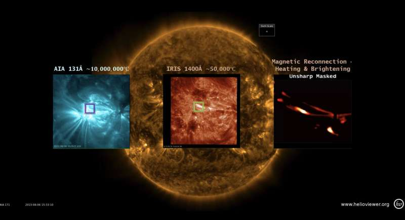 Scientists get the lowdown on sun's super-hot atmosphere