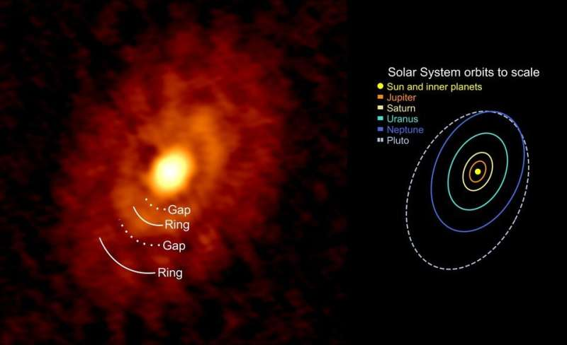 Astronomers find evidence planets start to form while infant stars are still growing