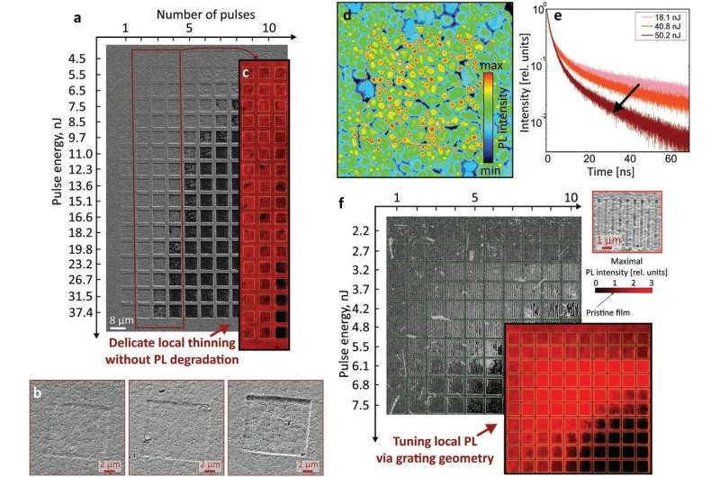 Scientists have devised method for gentle laser processing of perovskites at nanoscale.