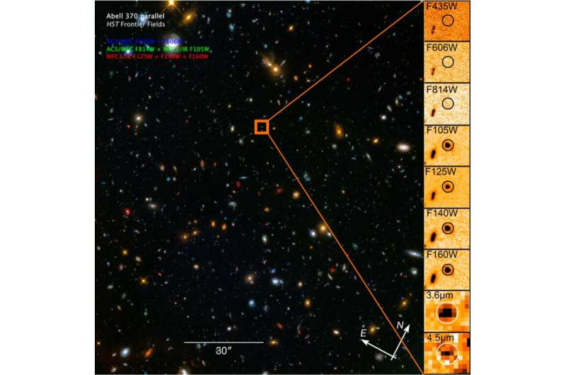 Discovery of a luminous galaxy reionizing the local intergalactic medium 13 billion years ago