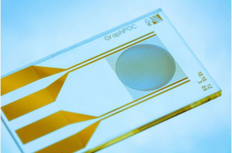 Researchers develop a graphene oxide-based rapid test to detect infections