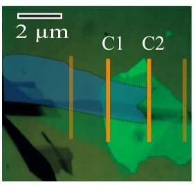 New discovery brings analogue spintronic devices closer