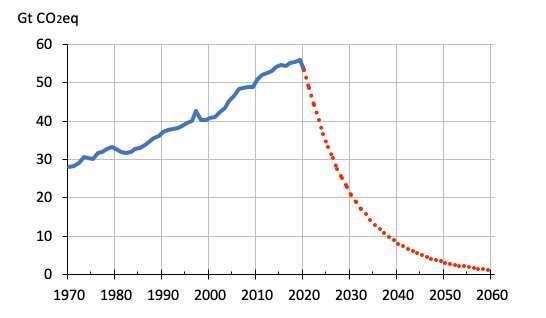 Socio-economic, environmental impacts of COVID-19 quantified