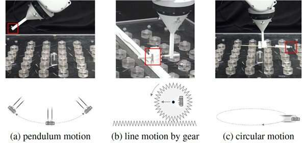 Accurate and efficient 3-D motion tracking using deep learning
