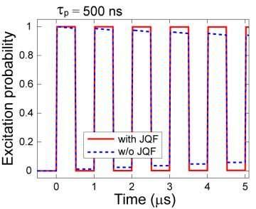 A filter for cleaner qubits