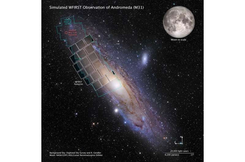 A tale of two telescopes: WFIRST and Hubble