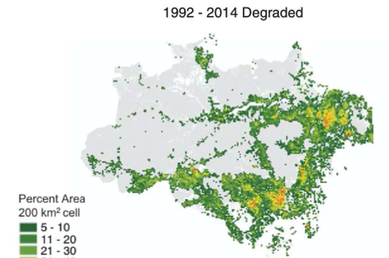 In the Amazon, forest degradation is outpacing fulldeforestation