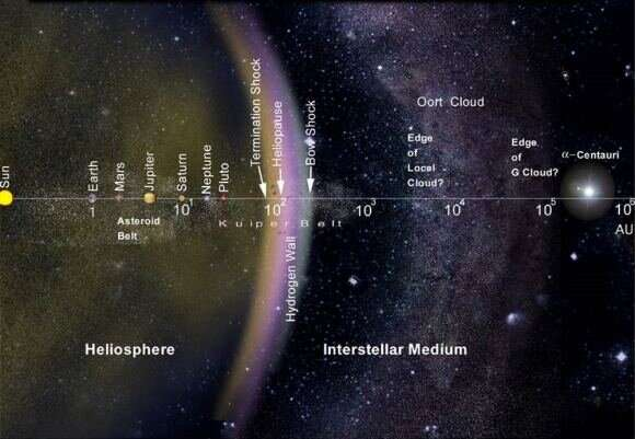 Languages will change significantly on interstellar flights