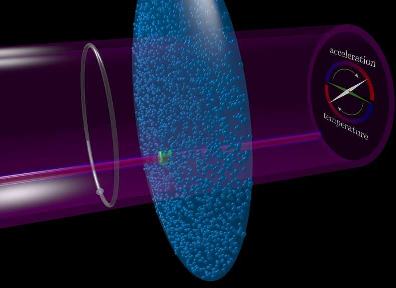 Learning about quantum vacuum by studying atoms