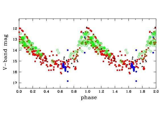Observations shed more light on the nature of symbiotic star EF Aquilae