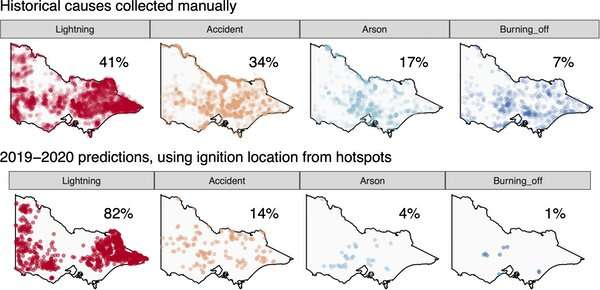 Open data shows lightning, not arson, was the likely cause of most Victorian bushfires last summer