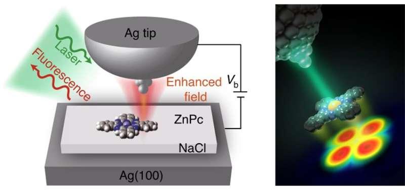 Optical imaging enters sub-nanometer era