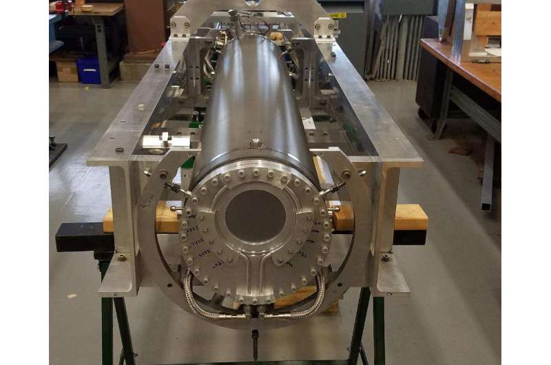 Physicists test titanium target windows for particle beam