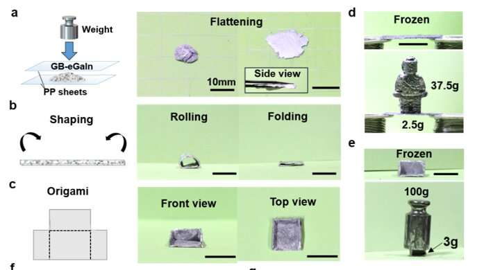 Scientists invent lightweight liquid metal materials