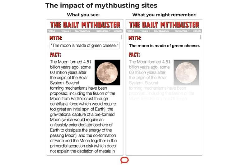 Seeing is believing: how media mythbusting can actually make false beliefs stronger