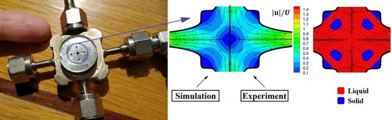 Stretch and flow: Research sheds light on unusual properties of well-known materials