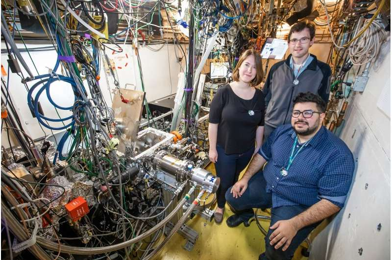 Terahertz radiation technique opens a new door for studying atomic behavior
