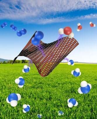 UIC researchers identify new process to produce ammonia with a much smaller carbon footprint