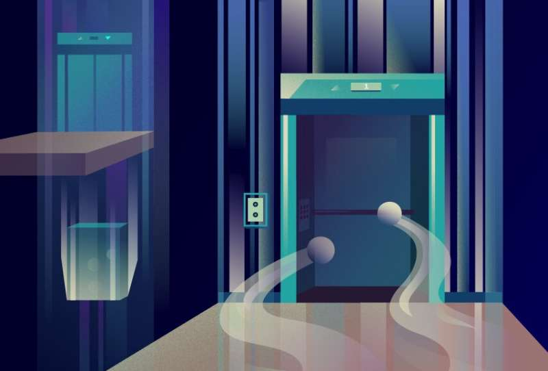 Scientists discover new features of molecular elevator
