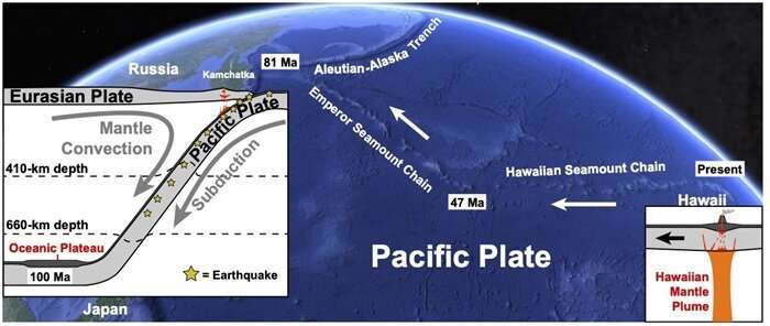 Researchers discover 'missing' piece of Hawaii's formation
