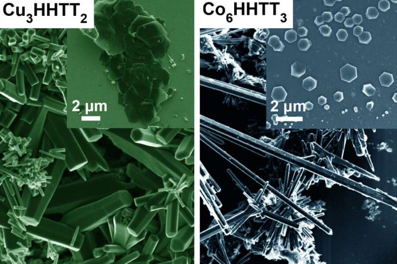 Researchers decipher structure of promising metal organic frameworks