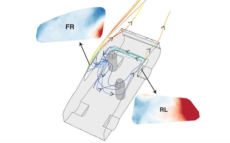 Research reveals how airflow inside a car may affect COVID-19 transmission risk