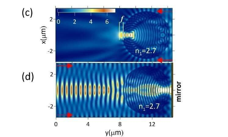 A new method to significantly increase the range and stability of optical tweezers