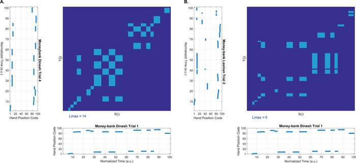 Can individual differences be detected in same-shaped pottery vessels by unknown craftsmen?