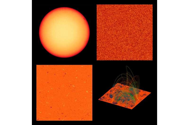 Close-ups of the sun