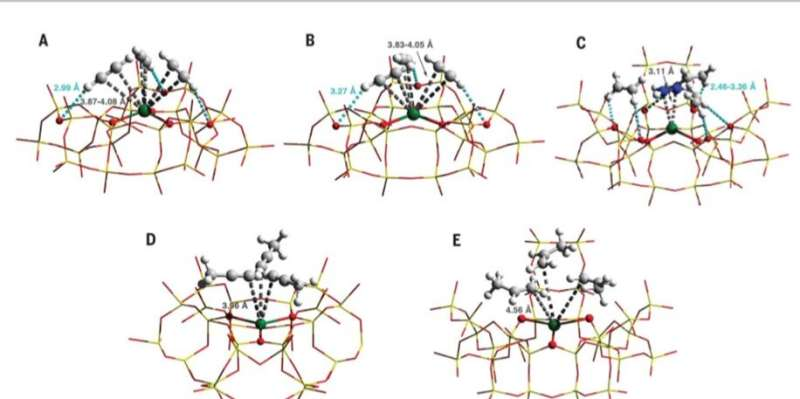 Controlling the zeolite pore interior for chemo-selective alkyne/olefin separations