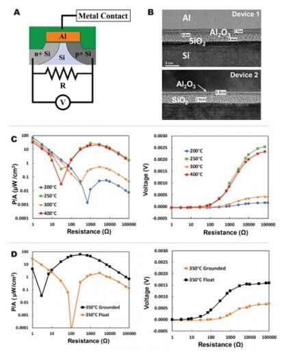 Electrical power generation from moderate-temperature radiative thermal sources