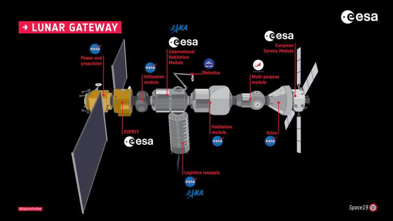 European Gateway experiment will monitor radiation in deep space