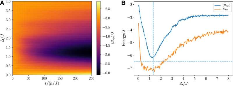 Initialization of quantum simulators by sympathetic cooling