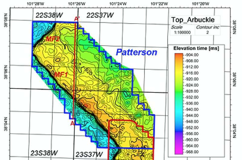 Kansas Geological Survey investigates CO2 use in oil recovery and underground storage