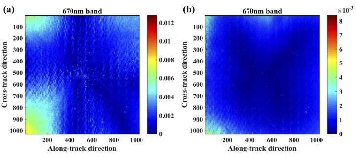 Scientists further improve accuracy of directional polarimetric camera
